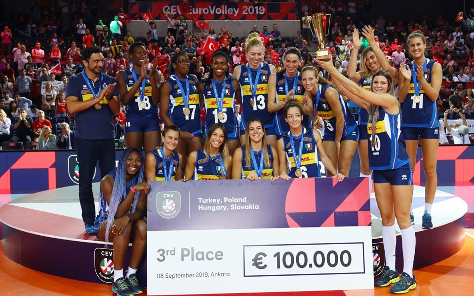 Italia volley europeo